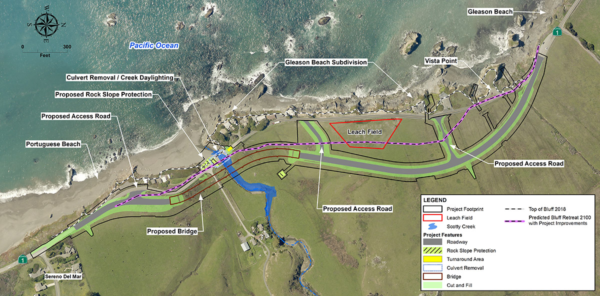 Map depicting expected future coastal erosion in the project area.